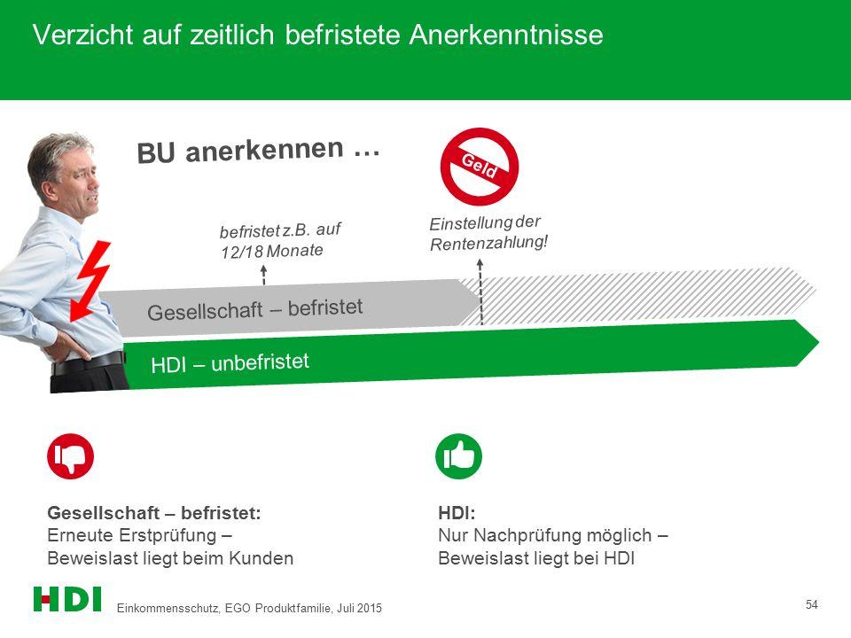 Verzicht auf zeitlich befristete Anerkenntnisse BU anerkennen … HDI-Gerling – unbefristet Gesellschaft – befristet befristet z.B. auf 12/18 Monate Ein