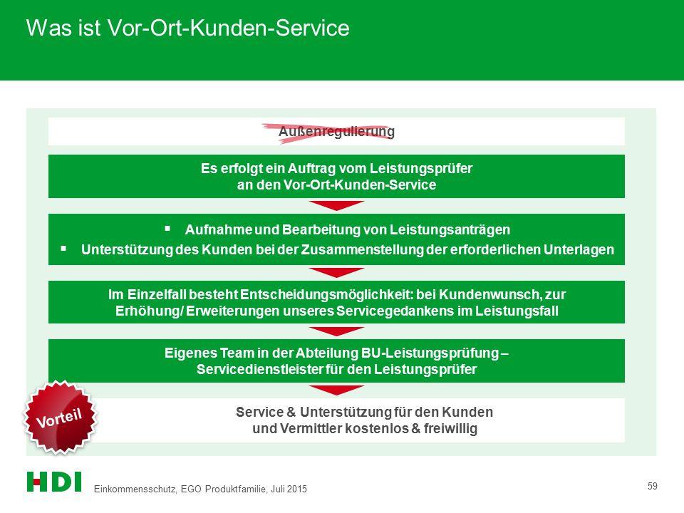 Was ist Vor-Ort-Kunden-Service Außenregulierung Es erfolgt ein Auftrag vom Leistungsprüfer an den Vor-Ort-Kunden-Service Im Einzelfall besteht Entsche