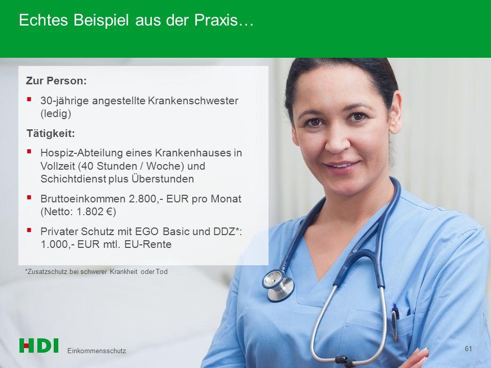 Echtes Beispiel aus der Praxis… Zur Person:  30-jährige angestellte Krankenschwester (ledig) Tätigkeit:  Hospiz-Abteilung eines Krankenhauses in Vol