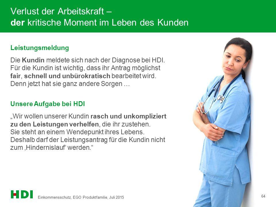 Verlust der Arbeitskraft – der kritische Moment im Leben des Kunden Leistungsmeldung Die Kundin meldete sich nach der Diagnose bei HDI. Für die Kundin