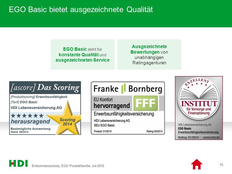 EGO Basic bietet ausgezeichnete Qualität 75 EGO Basic steht für konstante Qualität und ausgezeichneten Service Ausgezeichnete Bewertungen von unabhäng