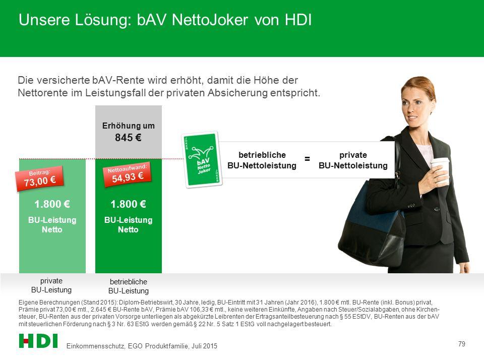 betriebliche BU-Leistung 1.800 € BU-Leistung Unsere Lösung: bAV NettoJoker von HDI Die versicherte bAV-Rente wird erhöht, damit die Höhe der Nettorent