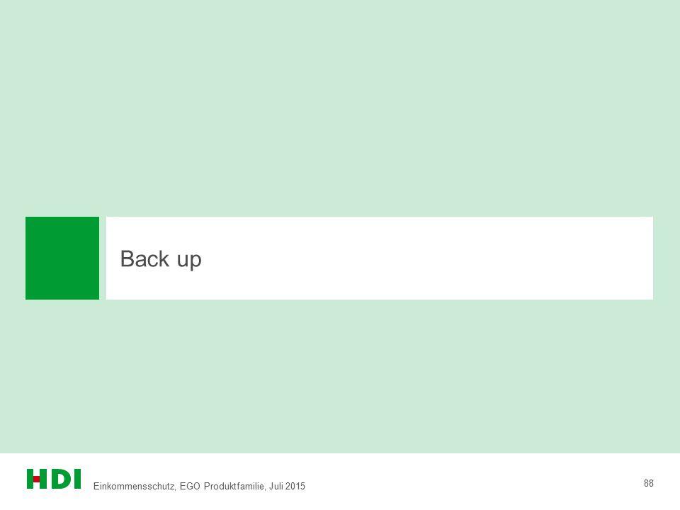 Back up 88 Einkommensschutz, EGO Produktfamilie, Juli 2015