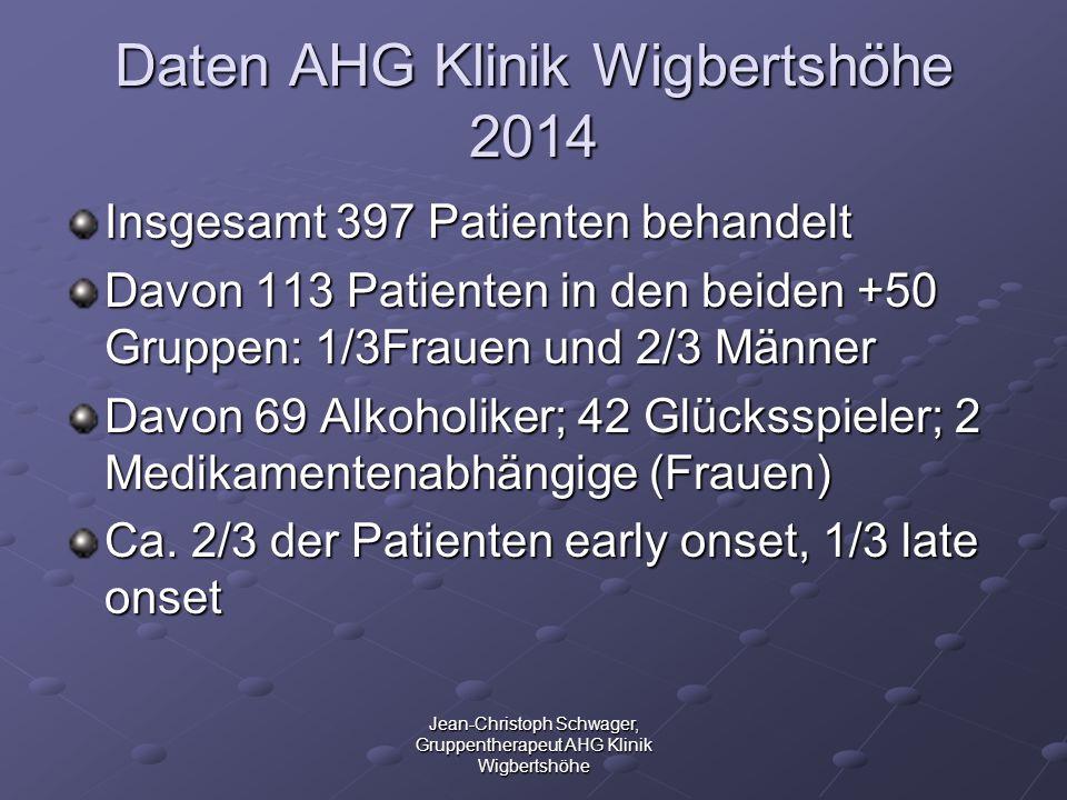 Jean-Christoph Schwager, Gruppentherapeut AHG Klinik Wigbertshöhe Daten AHG Klinik Wigbertshöhe 2014 Insgesamt 397 Patienten behandelt Davon 113 Patie