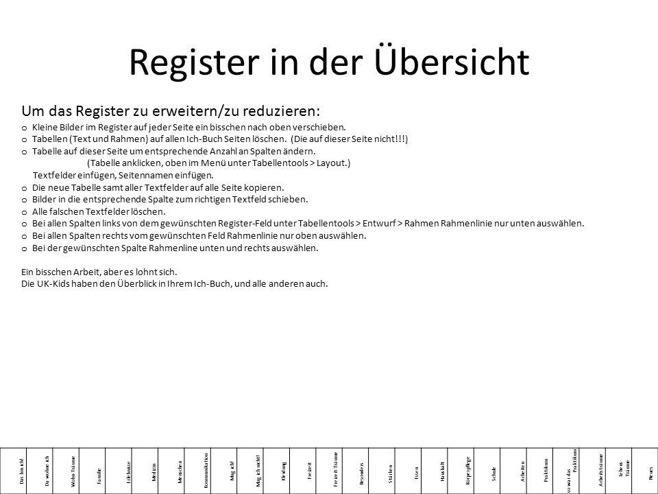 Register in der Übersicht Das bin ich.