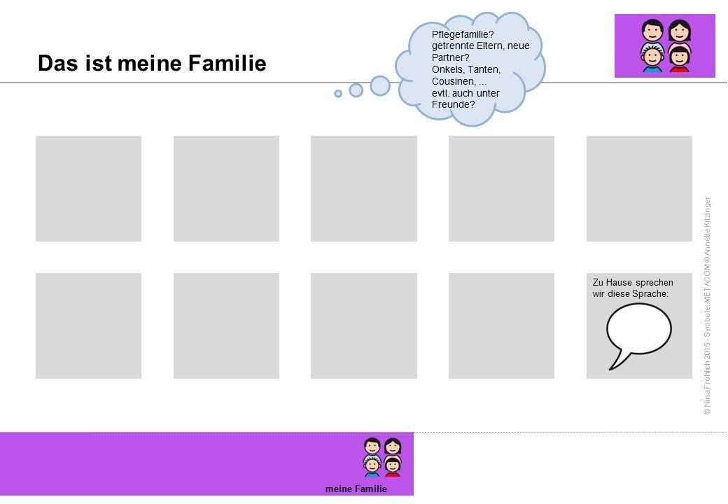 © Nina Fröhlich 2015 - Symbole: METACOM © Annette Kitzinger Das ist meine Familie meine Familie Zu Hause sprechen wir diese Sprache: Pflegefamilie? ge