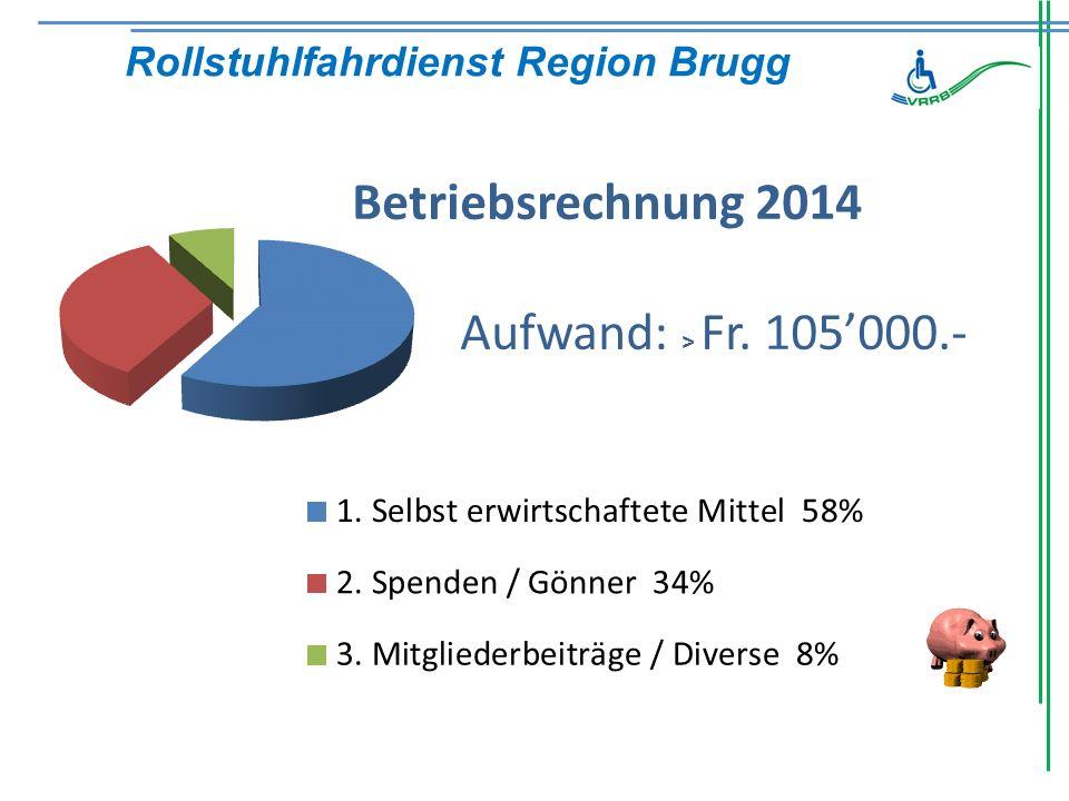 Rollstuhlfahrdienst Region Brugg