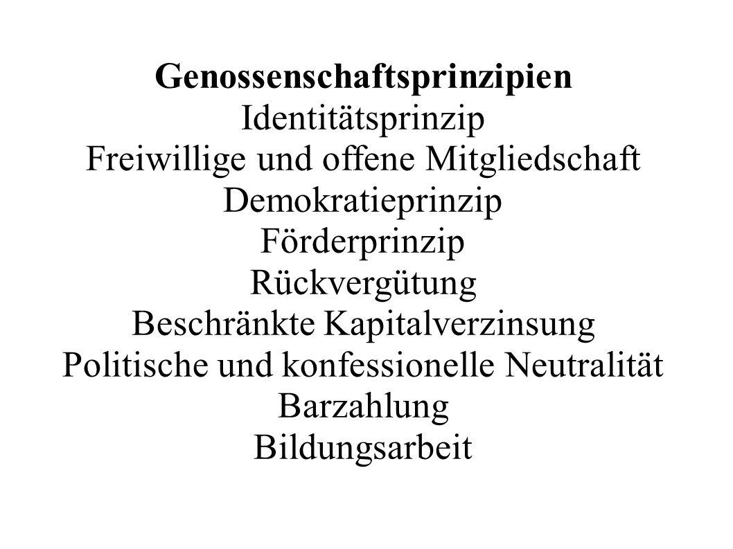 Genossenschaftsprinzipien Identitätsprinzip Freiwillige und offene Mitgliedschaft Demokratieprinzip Förderprinzip Rückvergütung Beschränkte Kapitalverzinsung Politische und konfessionelle Neutralität Barzahlung Bildungsarbeit