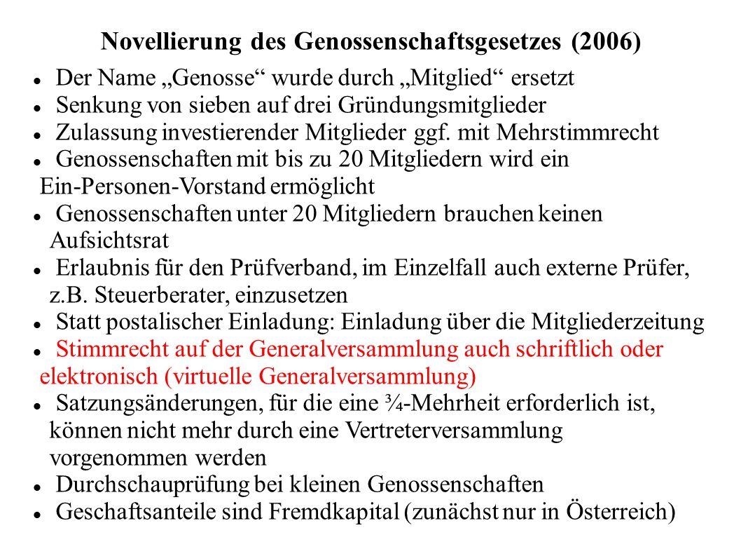 """Novellierung des Genossenschaftsgesetzes (2006) Der Name """"Genosse wurde durch """"Mitglied ersetzt Senkung von sieben auf drei Gründungsmitglieder Zulassung investierender Mitglieder ggf."""