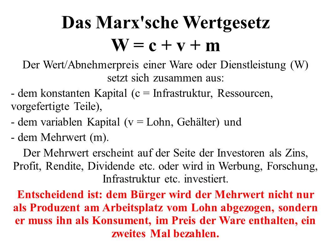 Das Marx sche Wertgesetz W = c + v + m Der Wert/Abnehmerpreis einer Ware oder Dienstleistung (W) setzt sich zusammen aus: - dem konstanten Kapital (c = Infrastruktur, Ressourcen, vorgefertigte Teile), - dem variablen Kapital (v = Lohn, Gehälter) und - dem Mehrwert (m).