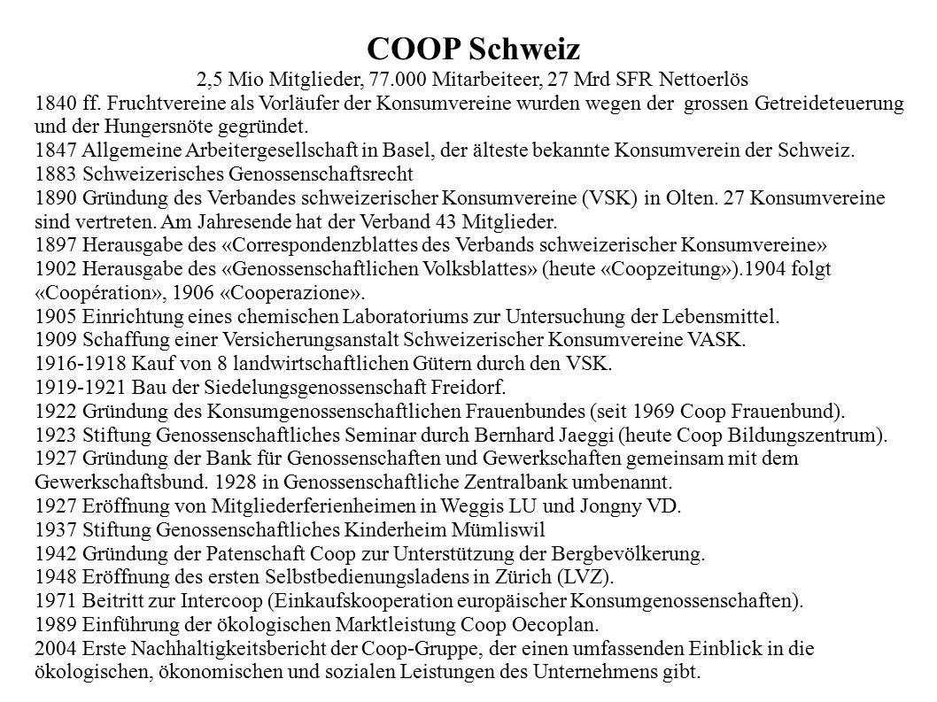 COOP Schweiz 2,5 Mio Mitglieder, 77.000 Mitarbeiteer, 27 Mrd SFR Nettoerlös 1840 ff.