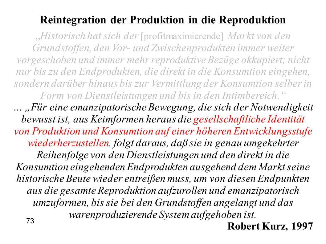 """Reintegration der Produktion in die Reproduktion """"Historisch hat sich der [profitmaximierende] Markt von den Grundstoffen, den Vor- und Zwischenprodukten immer weiter vorgeschoben und immer mehr reproduktive Bezüge okkupiert; nicht nur bis zu den Endprodukten, die direkt in die Konsumtion eingehen, sondern darüber hinaus bis zur Vermittlung der Konsumtion selber in Form von Dienstleistungen und bis in den Intimbereich. … """"Für eine emanzipatorische Bewegung, die sich der Notwendigkeit bewusst ist, aus Keimformen heraus die gesellschaftliche Identität von Produktion und Konsumtion auf einer höheren Entwicklungsstufe wiederherzustellen, folgt daraus, daß sie in genau umgekehrter Reihenfolge von den Dienstleistungen und den direkt in die Konsumtion eingehenden Endprodukten ausgehend dem Markt seine historische Beute wieder entreißen muss, um von diesen Endpunkten aus die gesamte Reproduktion aufzurollen und emanzipatorisch umzuformen, bis sie bei den Grundstoffen angelangt und das warenproduzierende System aufgehoben ist."""
