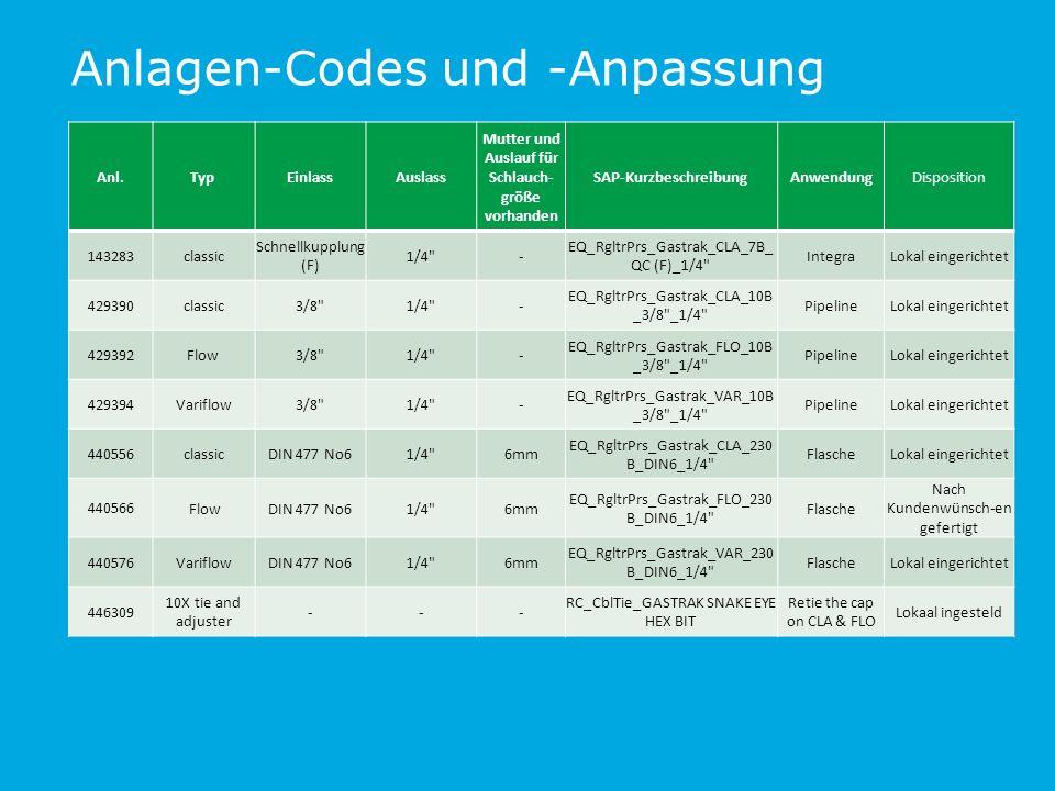 Anlagen-Codes und -Anpassung Anl.Typ EinlassAuslass Mutter und Auslauf für Schlauch- größe vorhanden SAP-KurzbeschreibungAnwendungDisposition 143283 classic Schnellkupplung (F) 1/4 - EQ_RgltrPrs_Gastrak_CLA_7B_ QC (F)_1/4 IntegraLokal eingerichtet 429390 classic3/8 1/4 - EQ_RgltrPrs_Gastrak_CLA_10B _3/8 _1/4 PipelineLokal eingerichtet 429392 Flow 3/8 1/4 - EQ_RgltrPrs_Gastrak_FLO_10B _3/8 _1/4 PipelineLokal eingerichtet 429394 Variflow3/8 1/4 - EQ_RgltrPrs_Gastrak_VAR_10B _3/8 _1/4 PipelineLokal eingerichtet 440556 classicDIN 477 No61/4 6mm EQ_RgltrPrs_Gastrak_CLA_230 B_DIN6_1/4 FlascheLokal eingerichtet 440566 FlowDIN 477 No61/4 6mm EQ_RgltrPrs_Gastrak_FLO_230 B_DIN6_1/4 Flasche Nach Kundenwünsch-en gefertigt 440576 VariflowDIN 477 No61/4 6mm EQ_RgltrPrs_Gastrak_VAR_230 B_DIN6_1/4 FlascheLokal eingerichtet 446309 10X tie and adjuster --- RC_CblTie_GASTRAK SNAKE EYE HEX BIT Retie the cap on CLA & FLO Lokaal ingesteld