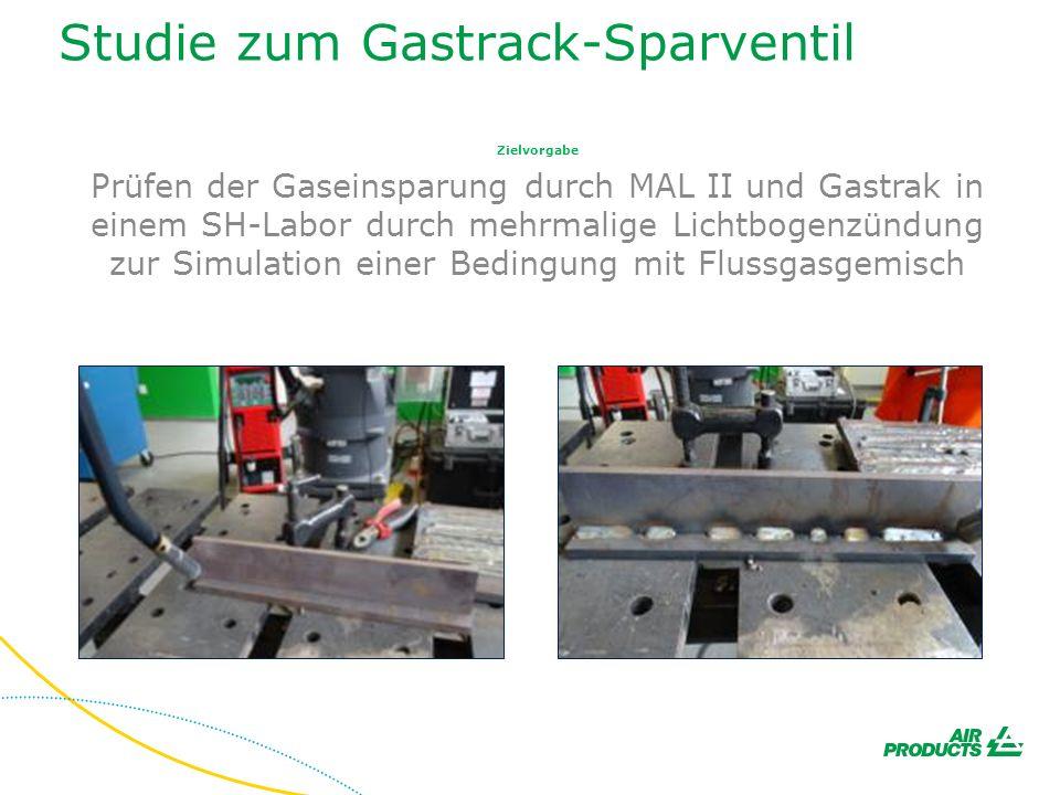 Zielvorgabe Prüfen der Gaseinsparung durch MAL II und Gastrak in einem SH-Labor durch mehrmalige Lichtbogenzündung zur Simulation einer Bedingung mit Flussgasgemisch Studie zum Gastrack-Sparventil