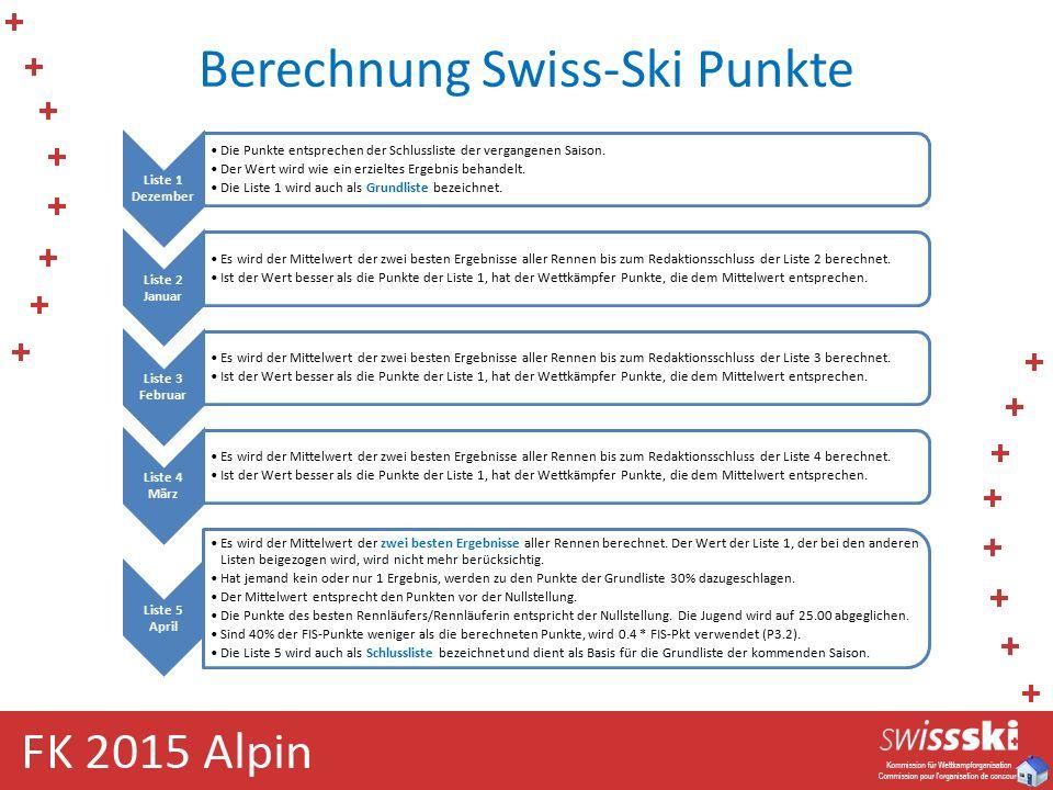 Berechnung Swiss-Ski Punkte