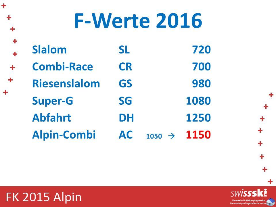 F-Werte 2016 SlalomSL 720 Combi-RaceCR 700 RiesenslalomGS 980 Super-GSG1080 Abfahrt DH1250 Alpin-Combi AC 1050  1150