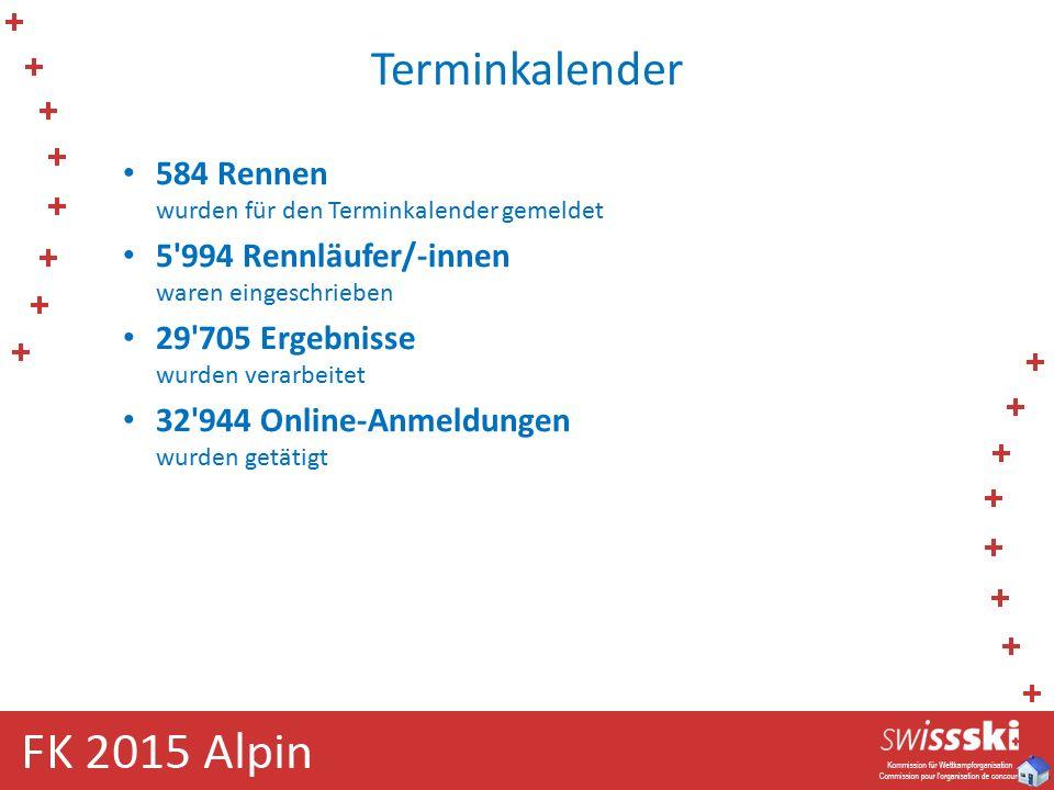 Terminkalender 584 Rennen wurden für den Terminkalender gemeldet 5 994 Rennläufer/-innen waren eingeschrieben 29 705 Ergebnisse wurden verarbeitet 32 944 Online-Anmeldungen wurden getätigt