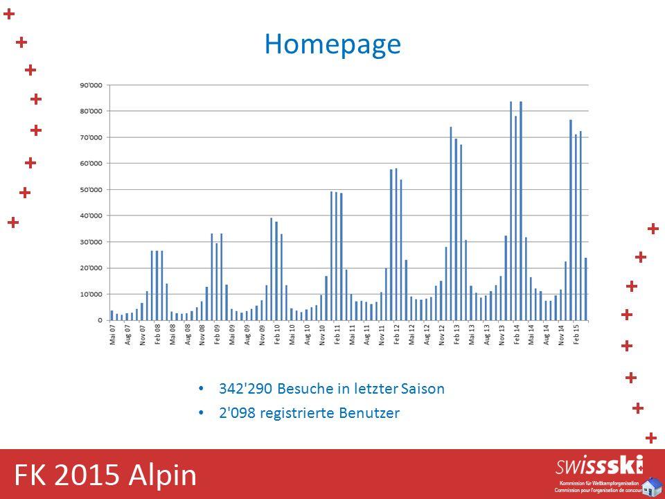 Homepage 342'290 Besuche in letzter Saison 2'098 registrierte Benutzer