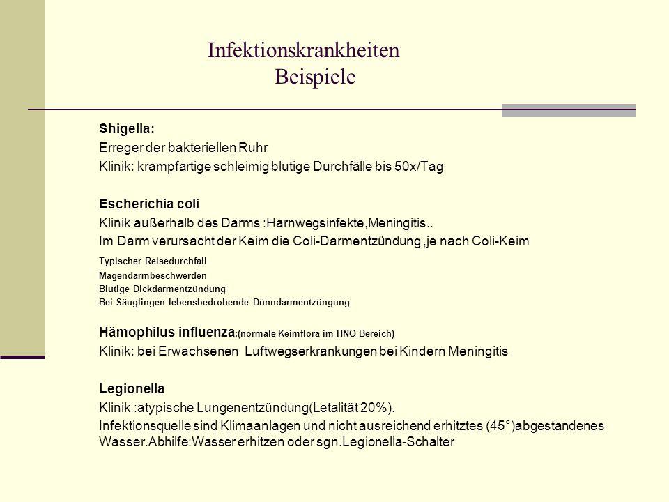 Infektionskrankheiten Beispiele Shigella: Erreger der bakteriellen Ruhr Klinik: krampfartige schleimig blutige Durchfälle bis 50x/Tag Escherichia coli Klinik außerhalb des Darms :Harnwegsinfekte,Meningitis..