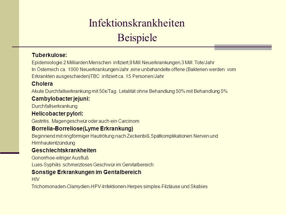 Infektionskrankheiten Beispiele Tuberkulose: Epidemiologie:2 Milliarden Menschen infiziert,9 Mill.Neuerkrankungen,3 Mill. Tote/Jahr In Österreich ca.