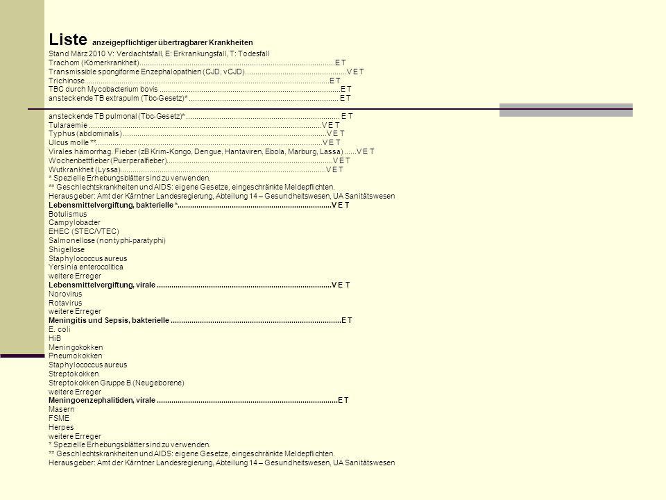 Liste anzeigepflichtiger übertragbarer Krankheiten Stand März 2010 V: Verdachtsfall, E: Erkrankungsfall, T: Todesfall Trachom (Körnerkrankheit)..............................................................................................E T Transmissible spongiforme Enzephalopathien (CJD, vCJD).................................................V E T Trichinose.....................................................................................................................E T TBC durch Mycobacterium bovis.......................................................................................E T ansteckende TB extrapulm (Tbc-Gesetz)*........................................................................