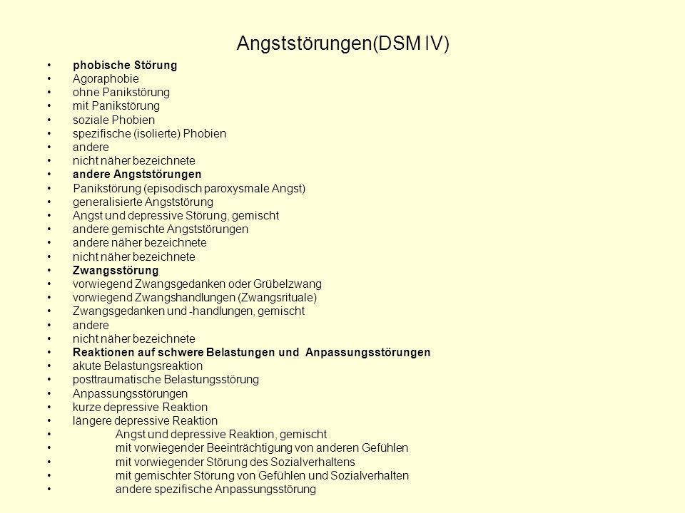 Angststörungen(DSM IV) phobische Störung Agoraphobie ohne Panikstörung mit Panikstörung soziale Phobien spezifische (isolierte) Phobien andere nicht n