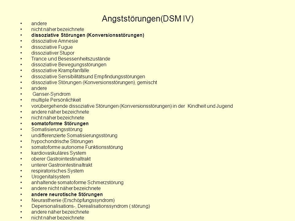Angststörungen(DSM IV) andere nicht näher bezeichnete dissoziative Störungen (Konversionsstörungen) dissoziative Amnesie dissoziative Fugue dissoziati