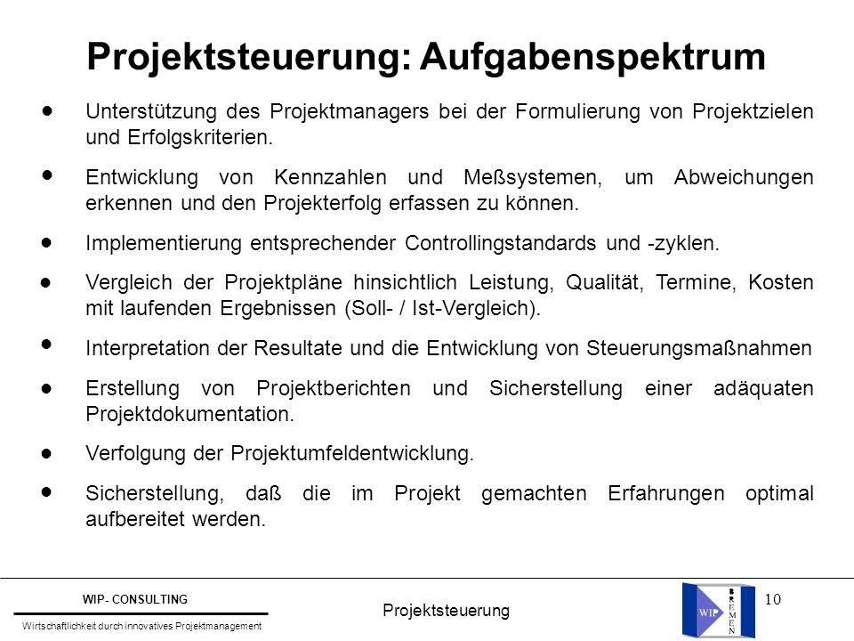 10 Projektsteuerung: Aufgabenspektrum Unterstützung des Projektmanagers bei der Formulierung von Projektzielen und Erfolgskriterien. Entwicklung von K