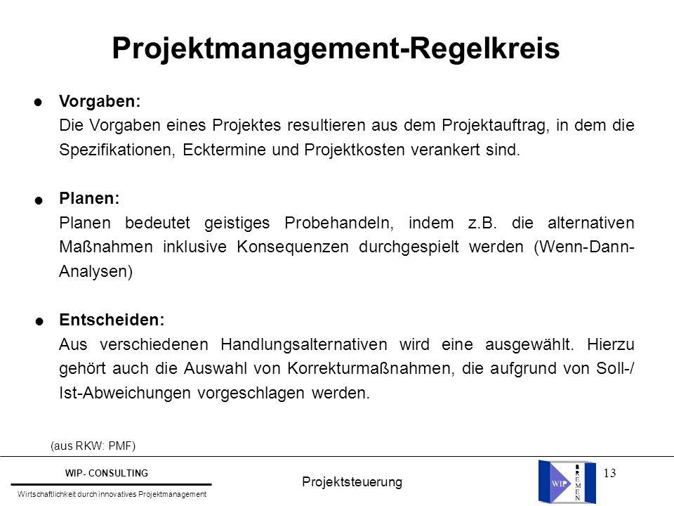 13 Projektmanagement-Regelkreis Vorgaben: Die Vorgaben eines Projektes resultieren aus dem Projektauftrag, in dem die Spezifikationen, Ecktermine und