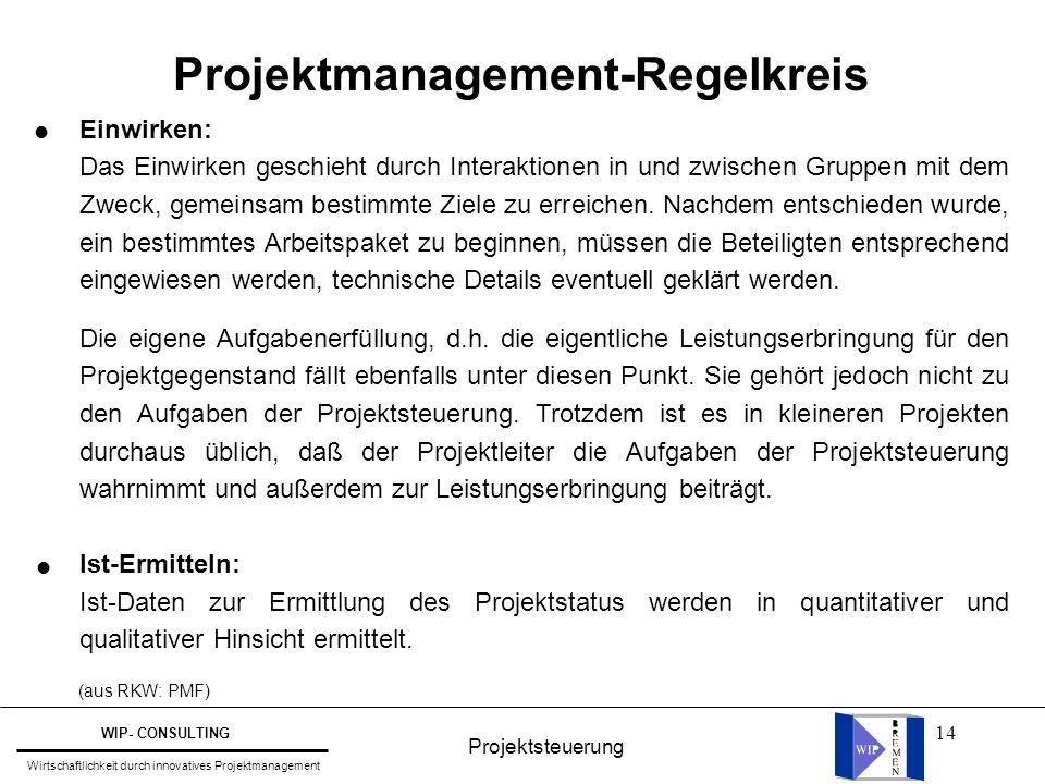 14 Projektmanagement-Regelkreis Einwirken: Das Einwirken geschieht durch Interaktionen in und zwischen Gruppen mit dem Zweck, gemeinsam bestimmte Ziel