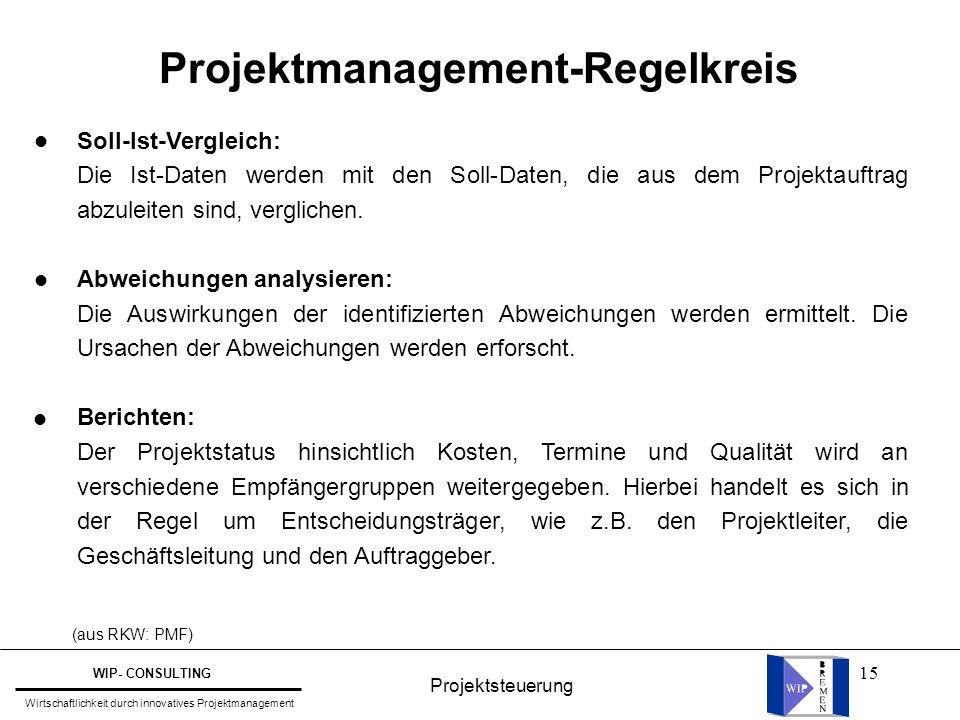 15 Projektmanagement-Regelkreis Soll-Ist-Vergleich: Die Ist-Daten werden mit den Soll-Daten, die aus dem Projektauftrag abzuleiten sind, verglichen. A