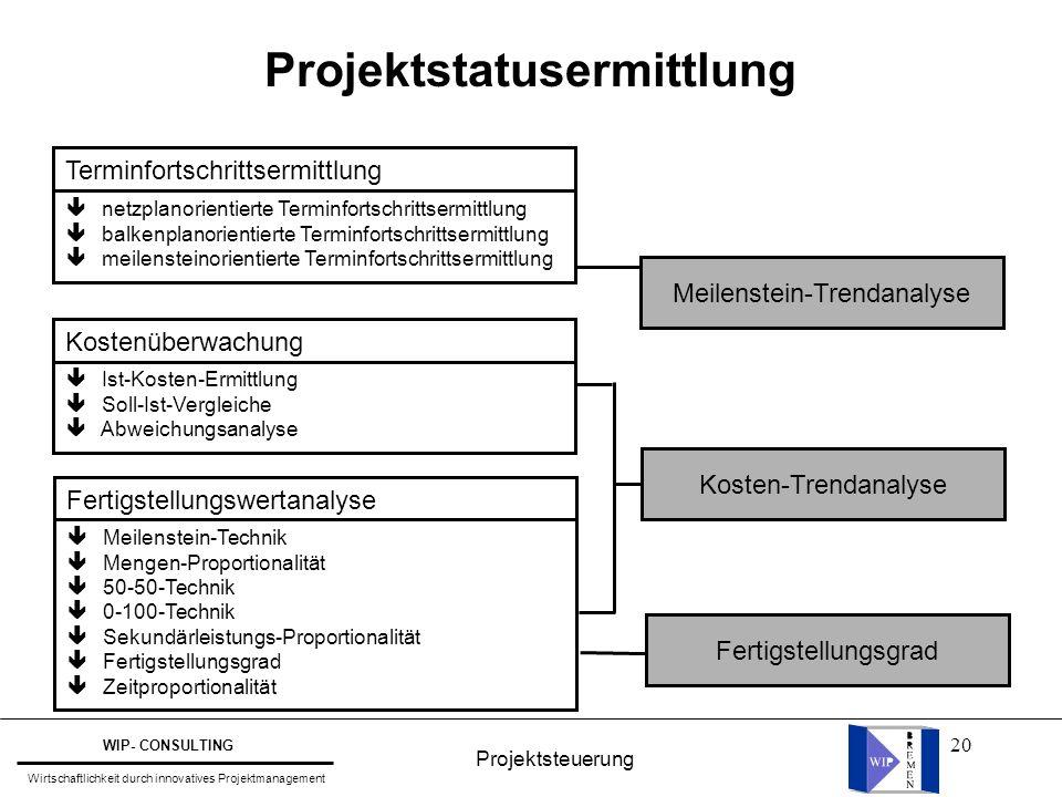 20 Projektstatusermittlung Terminfortschrittsermittlung  netzplanorientierte Terminfortschrittsermittlung  balkenplanorientierte Terminfortschrittse