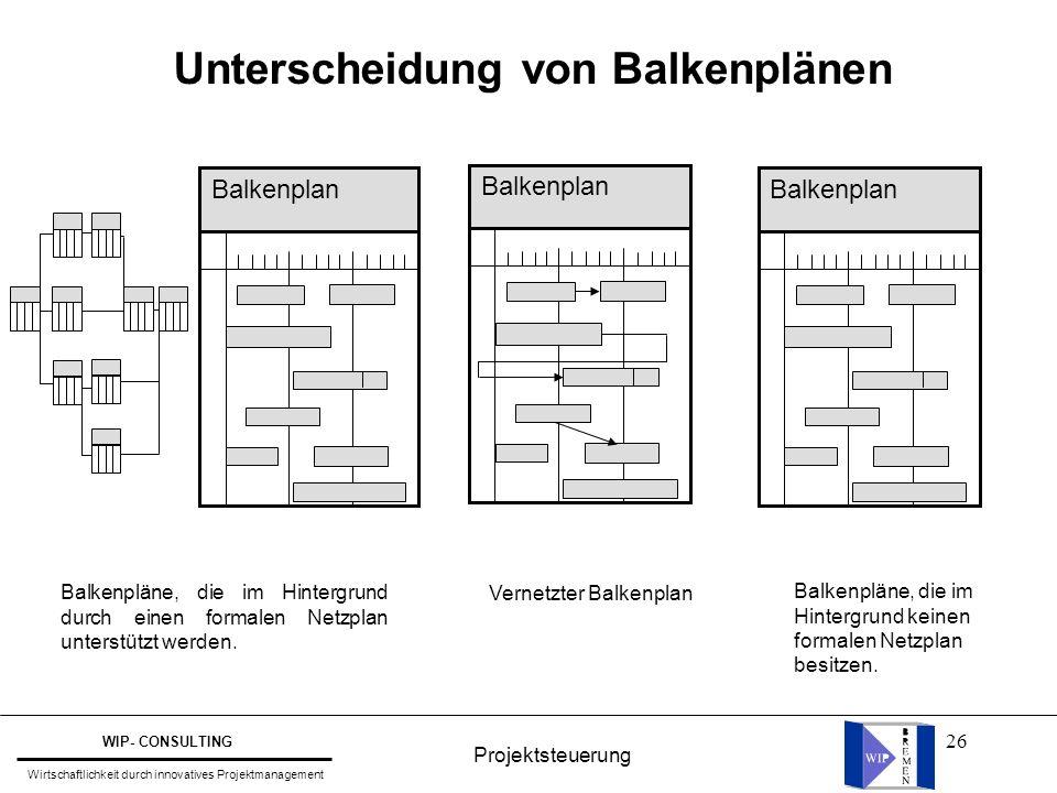26 Unterscheidung von Balkenplänen Balkenplan Balkenpläne, die im Hintergrund durch einen formalen Netzplan unterstützt werden. Balkenpläne, die im Hi
