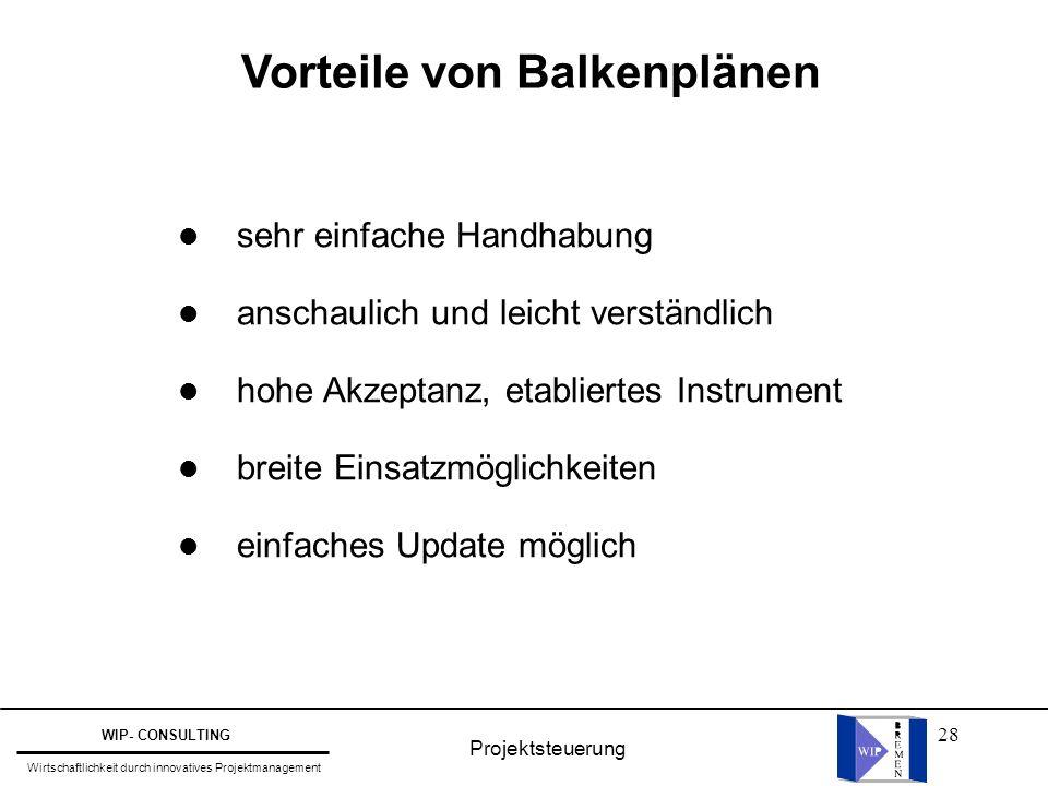 28 Vorteile von Balkenplänen l sehr einfache Handhabung l anschaulich und leicht verständlich l hohe Akzeptanz, etabliertes Instrument l breite Einsat