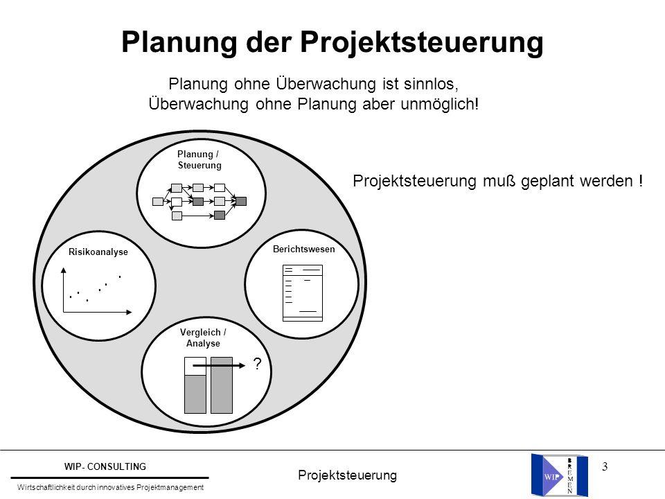 4 Projektsteuerung: Begriffe l Projekt-Controlling l Project-Control l Projektkontrolle l Projektüberwachung Projektsteuerung WIP- CONSULTING Wirtschaftlichkeit durch innovatives Projektmanagement