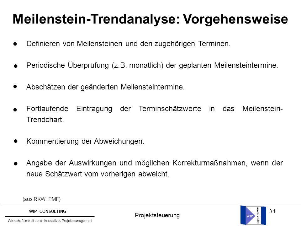 34 Meilenstein-Trendanalyse: Vorgehensweise Definieren von Meilensteinen und den zugehörigen Terminen. Periodische Überprüfung (z.B. monatlich) der ge
