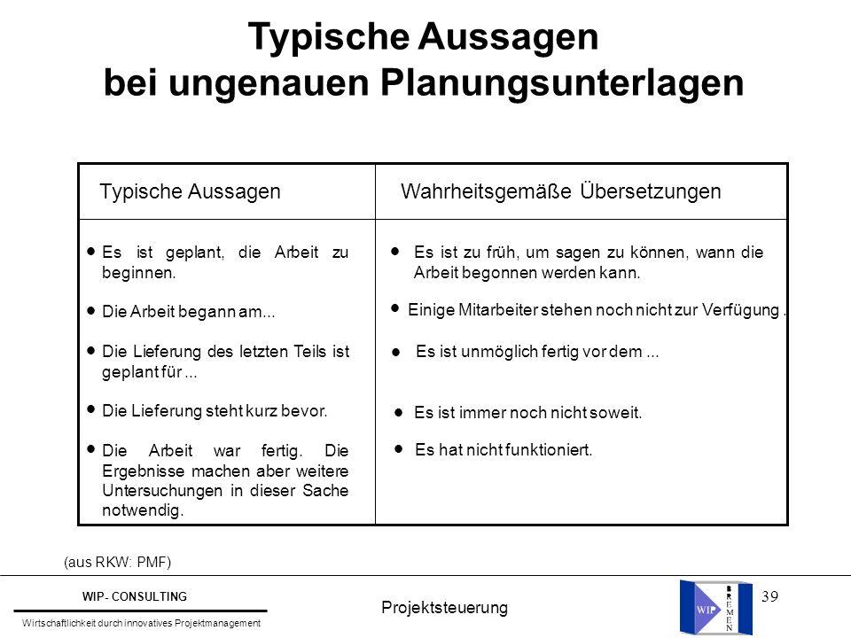 39 Typische Aussagen bei ungenauen Planungsunterlagen Typische Aussagen Wahrheitsgemäße Übersetzungen Es ist geplant, die Arbeit zu beginnen. Die Arbe