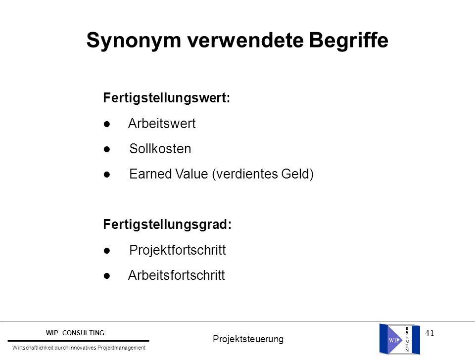 41 Synonym verwendete Begriffe Fertigstellungswert: l Arbeitswert l Sollkosten l Earned Value (verdientes Geld) Fertigstellungsgrad: l Projektfortschr