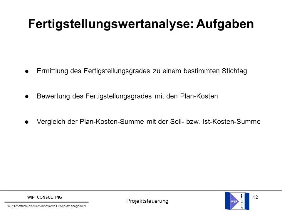 42 Fertigstellungswertanalyse: Aufgaben l Ermittlung des Fertigstellungsgrades zu einem bestimmten Stichtag l Bewertung des Fertigstellungsgrades mit
