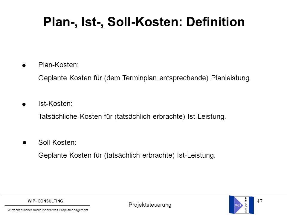 47 Plan-, Ist-, Soll-Kosten: Definition Plan-Kosten: Geplante Kosten für (dem Terminplan entsprechende) Planleistung. Ist-Kosten: Tatsächliche Kosten