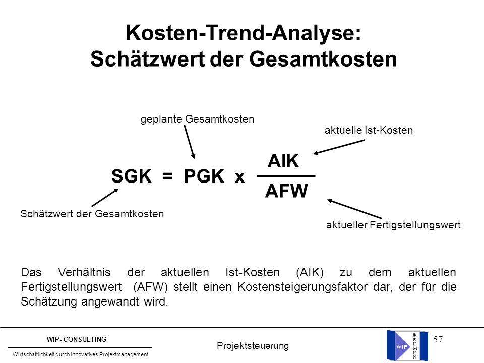 57 Kosten-Trend-Analyse: Schätzwert der Gesamtkosten SGK = PGK x AIK AFW Schätzwert der Gesamtkosten geplante Gesamtkosten aktuelle Ist-Kosten aktuell