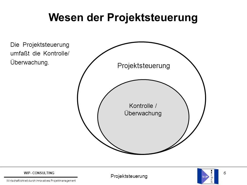 6 Wesen der Projektsteuerung Kontrolle / Überwachung Projektsteuerung Die Projektsteuerung umfaßt die Kontrolle/ Überwachung. Projektsteuerung WIP- CO