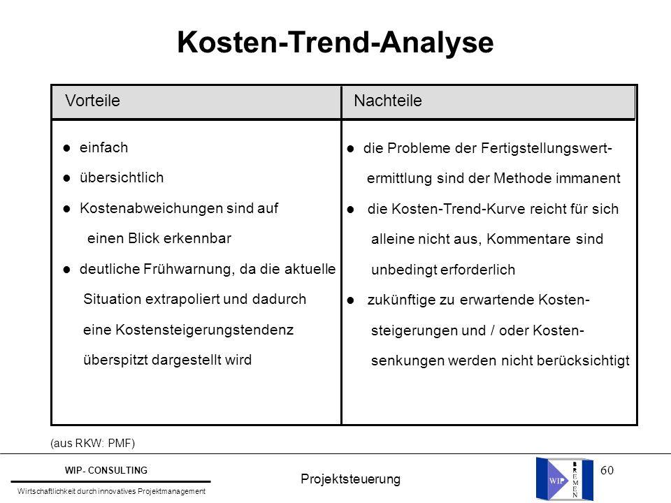 60 Kosten-Trend-Analyse Vorteile Nachteile (aus RKW: PMF) l einfach l übersichtlich l Kostenabweichungen sind auf einen Blick erkennbar l deutliche Fr