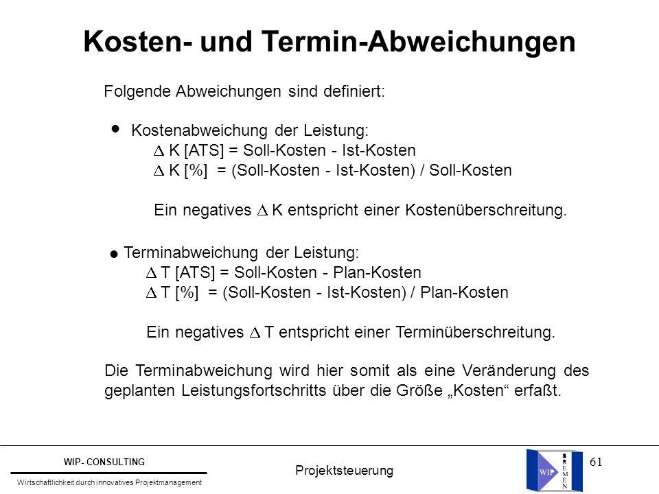 61 Kosten- und Termin-Abweichungen Folgende Abweichungen sind definiert: Kostenabweichung der Leistung:  K [ATS] = Soll-Kosten - Ist-Kosten  K [%] =