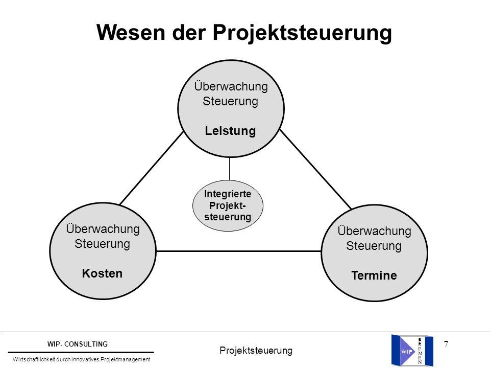 8 Integrierte Projektsteuerung Die Integrierte Projektsteuerung vereinigt die Planungs-, Entscheidungs- und Kontrollfunktionen für die technisch-terminlichen Vorgänge im Projekt und die für die Projektrealisierung anfallenden Kosten.