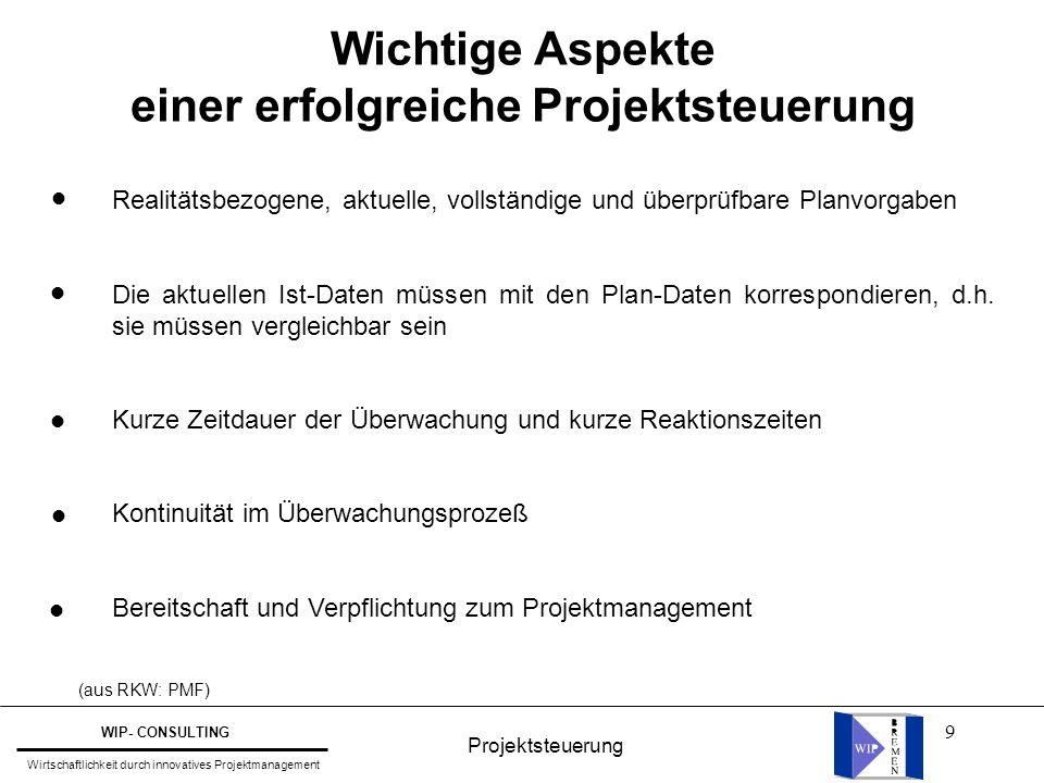 10 Projektsteuerung: Aufgabenspektrum Unterstützung des Projektmanagers bei der Formulierung von Projektzielen und Erfolgskriterien.