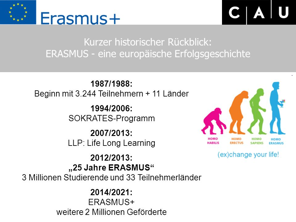 Kurzer historischer Rückblick: ERASMUS - eine europäische Erfolgsgeschichte 1987/1988: Beginn mit 3.244 Teilnehmern + 11 Länder 1994/2006: SOKRATES-Pr