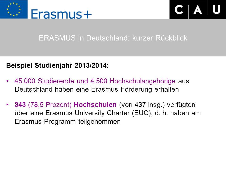 Beispiel Studienjahr 2013/2014: 45.000 Studierende und 4.500 Hochschulangehörige aus Deutschland haben eine Erasmus-Förderung erhalten 343 (78,5 Prozent) Hochschulen (von 437 insg.) verfügten über eine Erasmus University Charter (EUC), d.