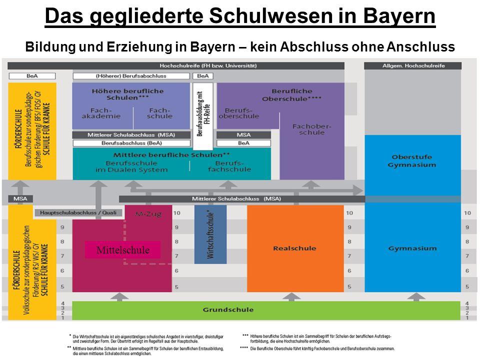 Das gegliederte Schulwesen in Bayern Bildung und Erziehung in Bayern – kein Abschluss ohne Anschluss Mittelschule