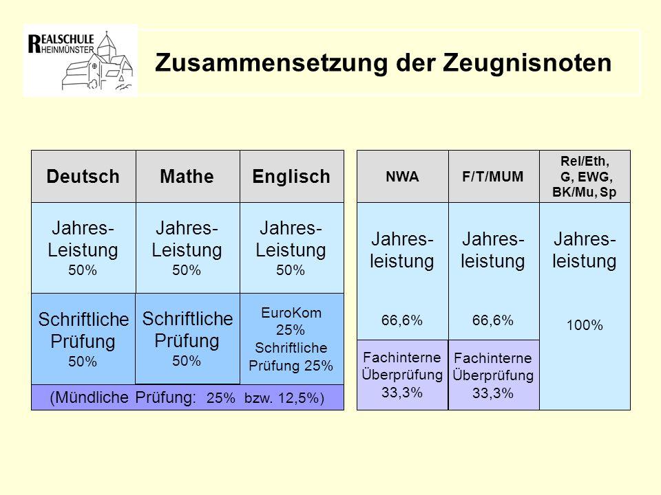 (Mündliche Prüfung: 25% bzw.